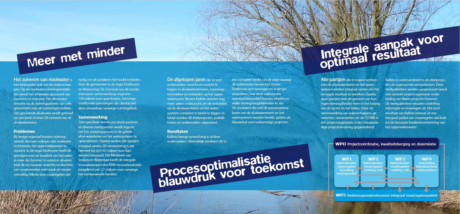 Projectfolder Waterschap de Dommel
