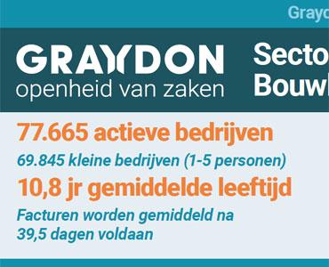 Graydon en ElektroNed: Sectoranalyse bouw- en installatiebranche Nederland