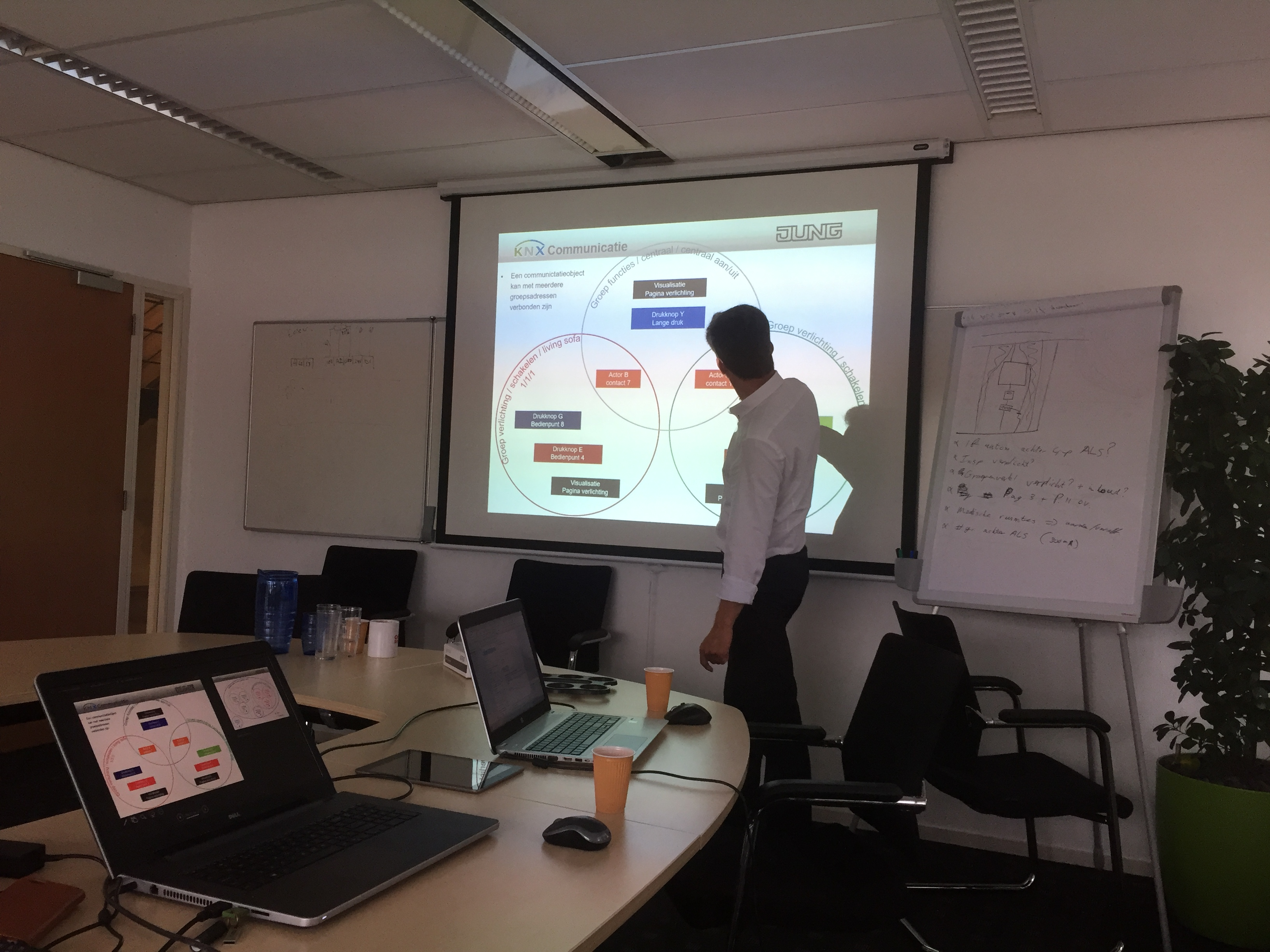 Interne training KNX