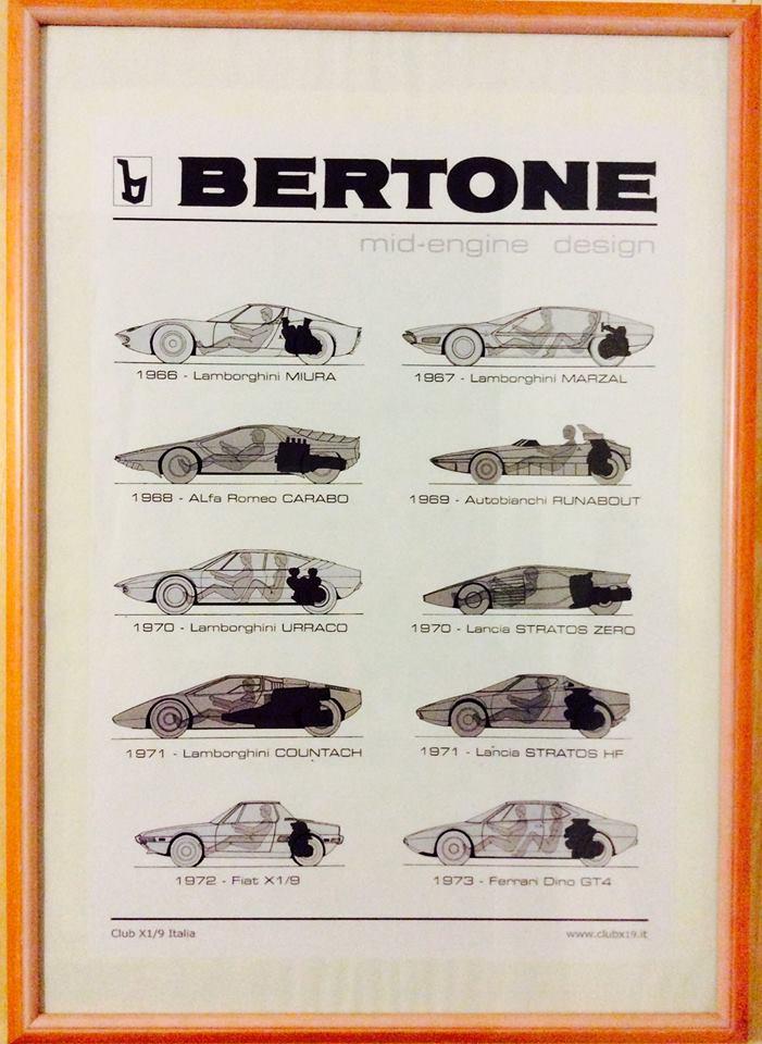 Fiat-Bertone