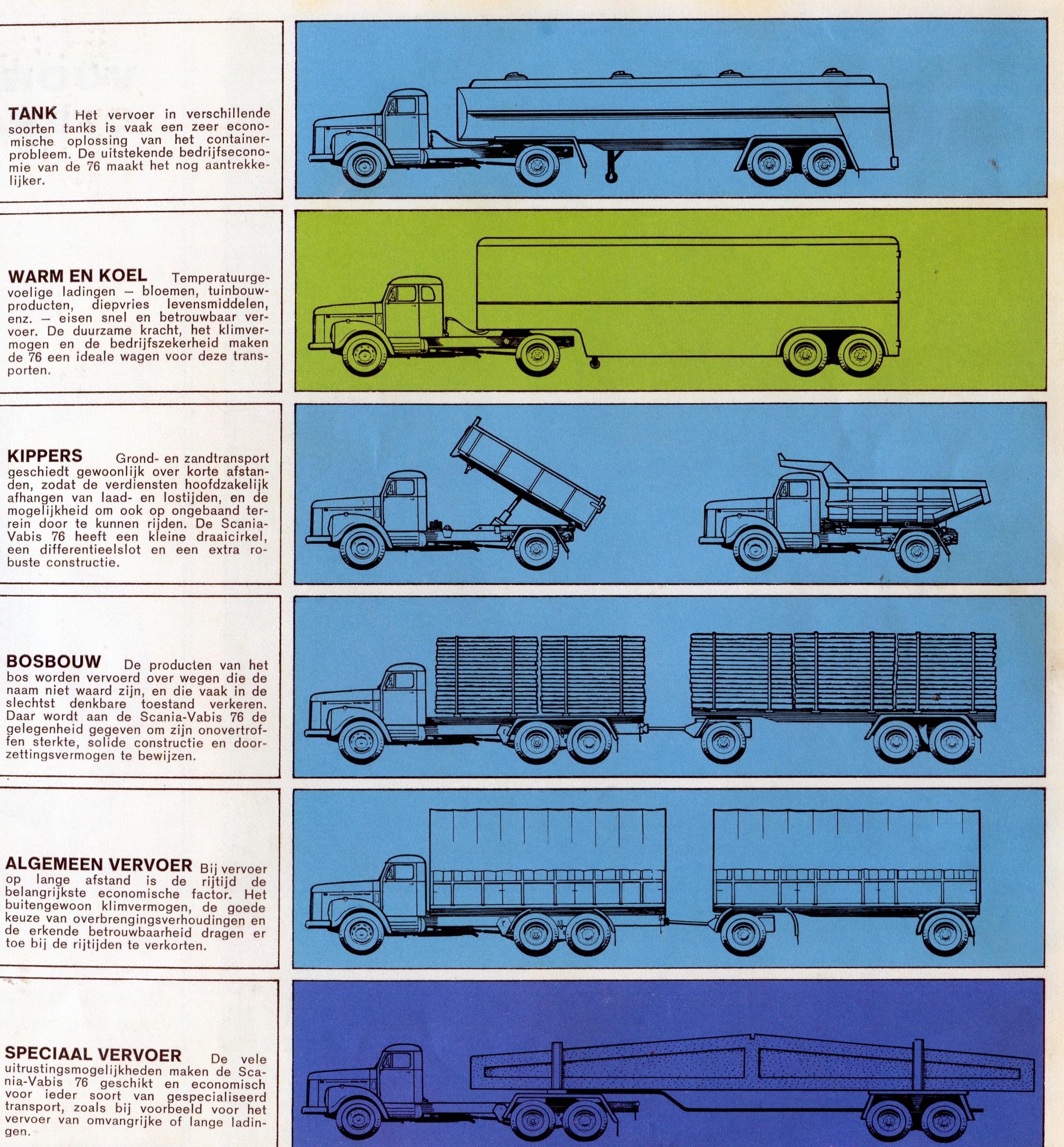 type-L-76-LS-76-3