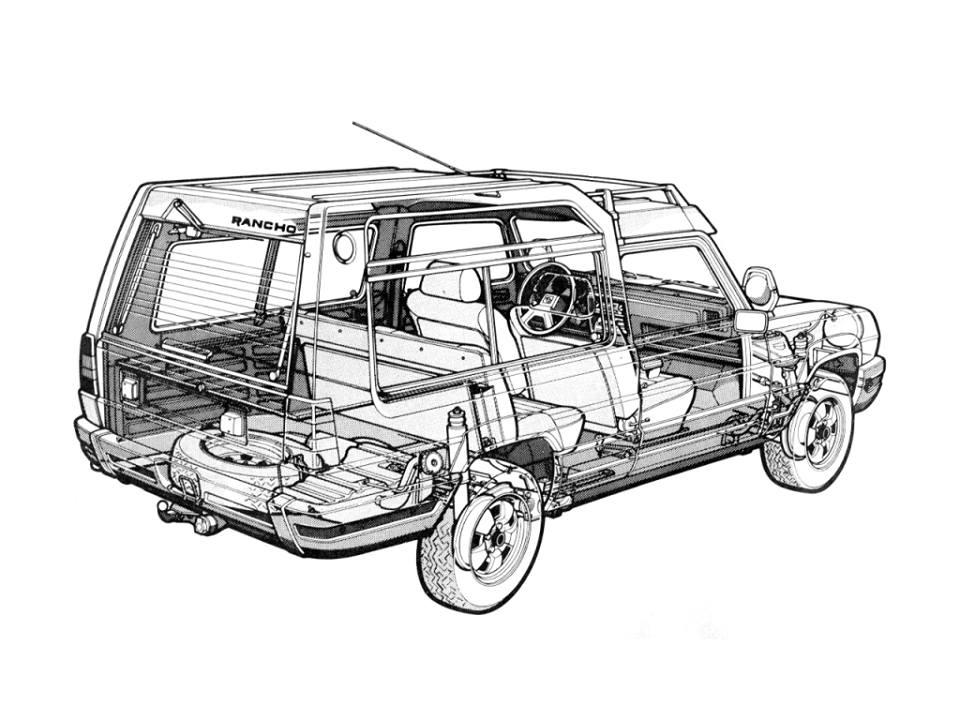 Talbot-_-Matra-Rancho-1980-3[1]