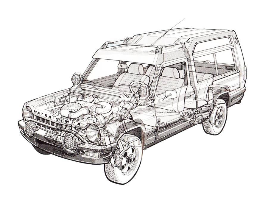 Talbot-_-Matra-Rancho-1980-4[1]