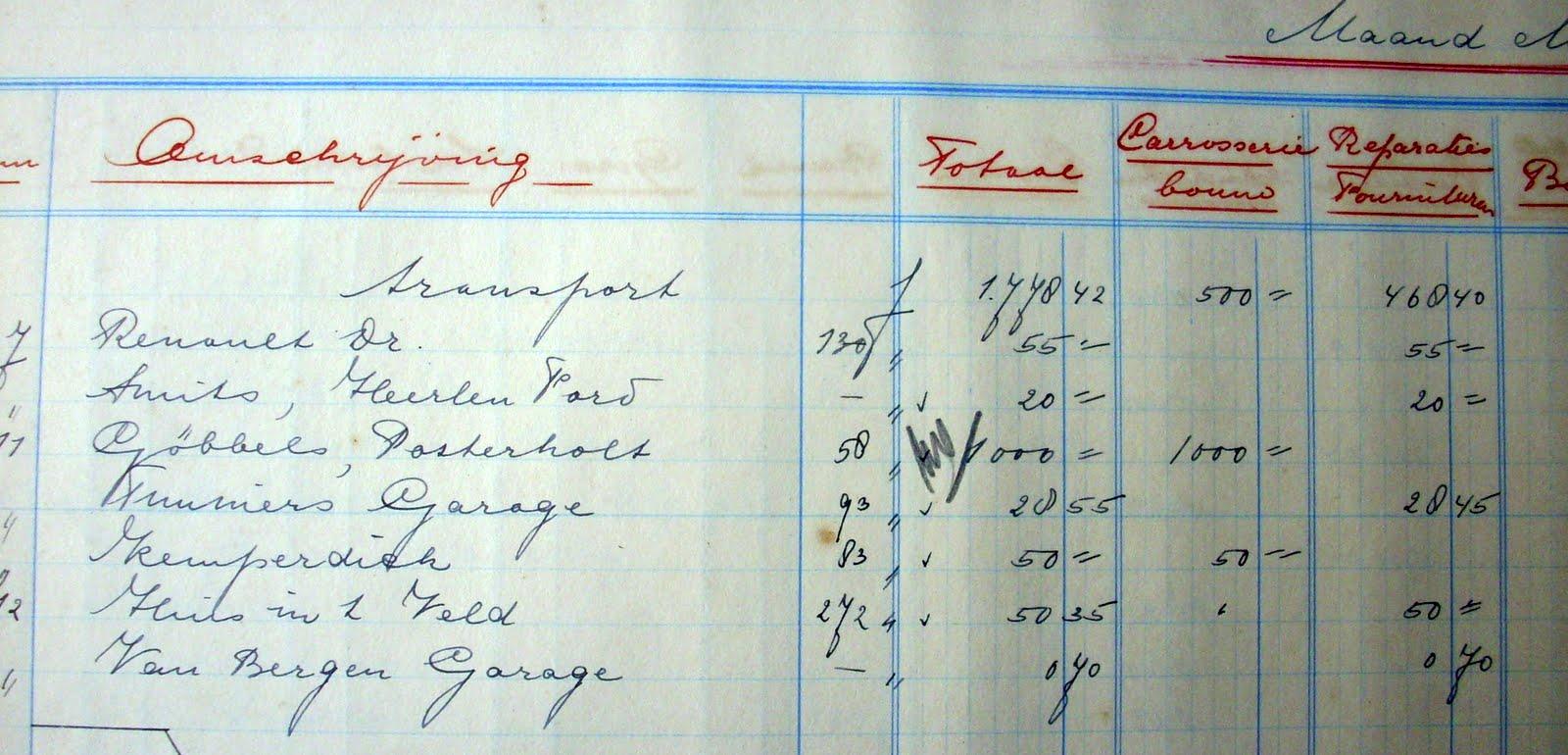1925-uitreksel--Van-Well-en--Goerke