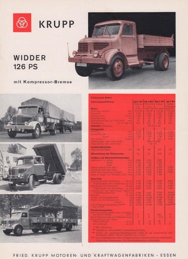 Krupp-Widder--media