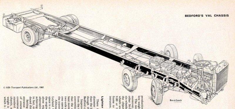Bedford_Val_Chassis-_6X2_Tekening