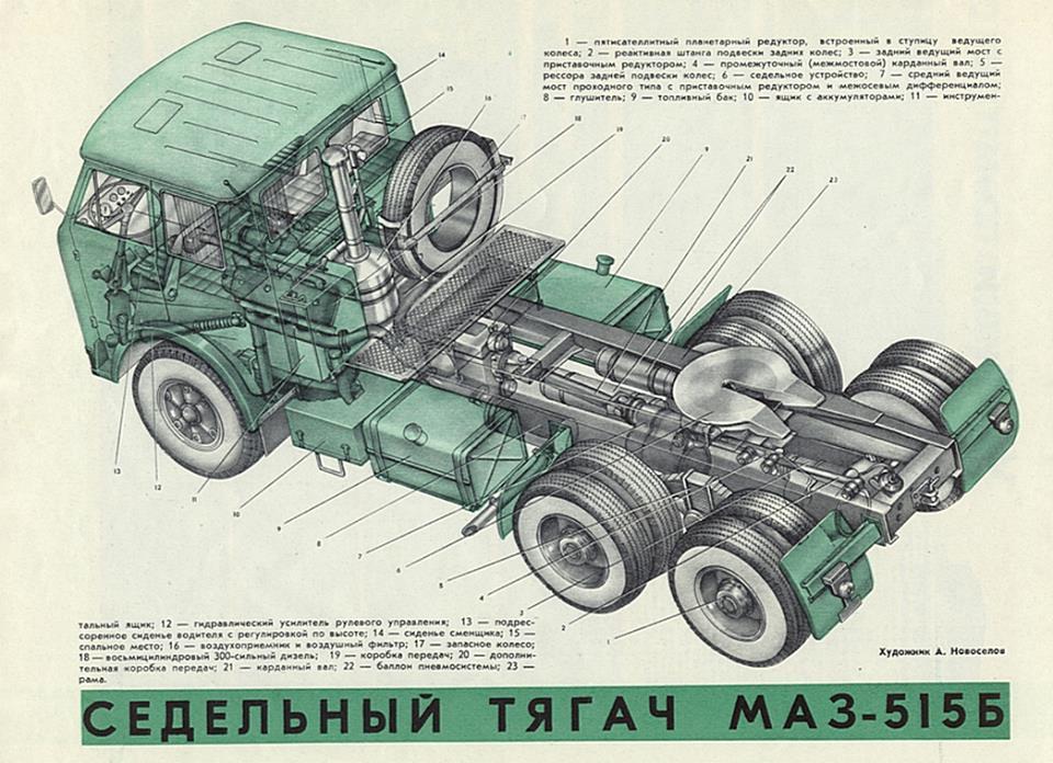 maz-515-6X4