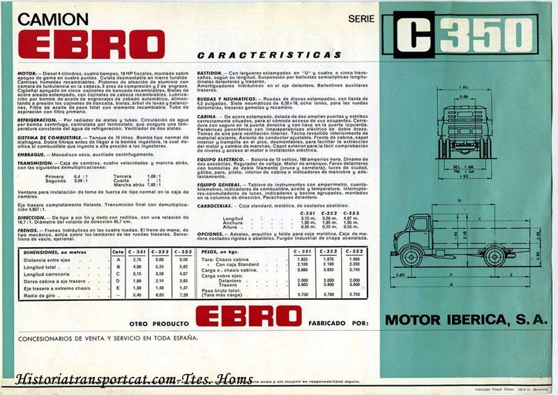 Ebro-7