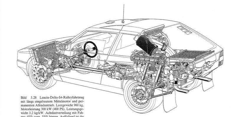 Lancia-Delta-S4-groep-B-1985-550-pk-8400-t--2