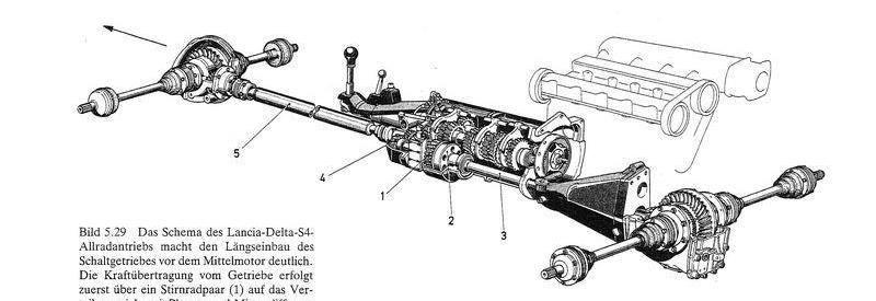 Lancia-Delta-S4-groep-B-1985-550-pk-8400-t--3