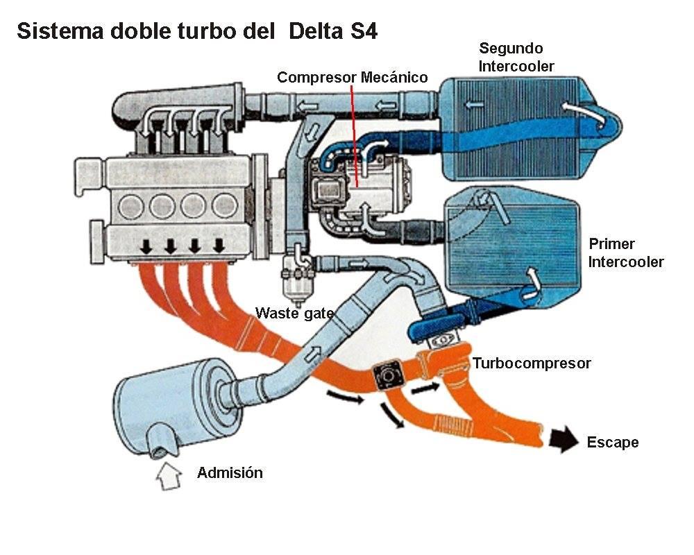 Lancia-Delta-S4-groep-B-1985-550-pk-8400-t--5