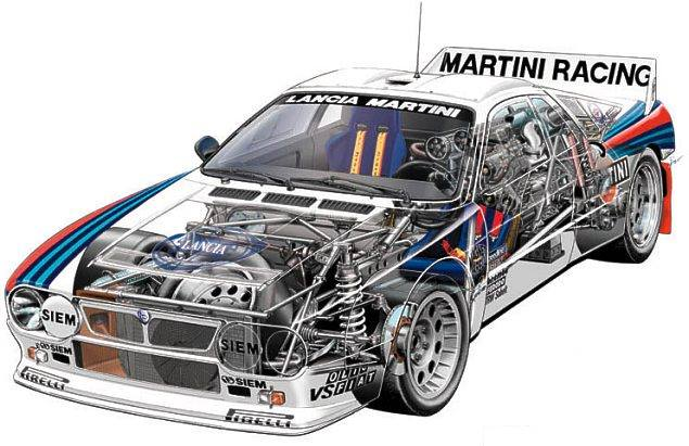 Lancia-Abarth-Rally-037-2
