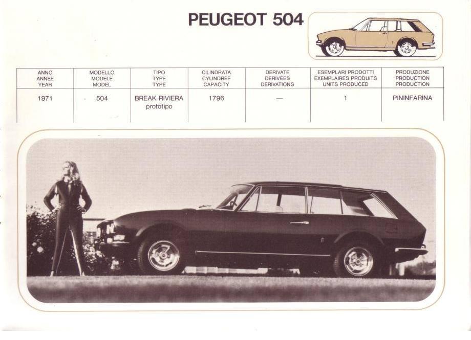 Peugeot-504-Break-Riviera-Pininfarina-1971-1