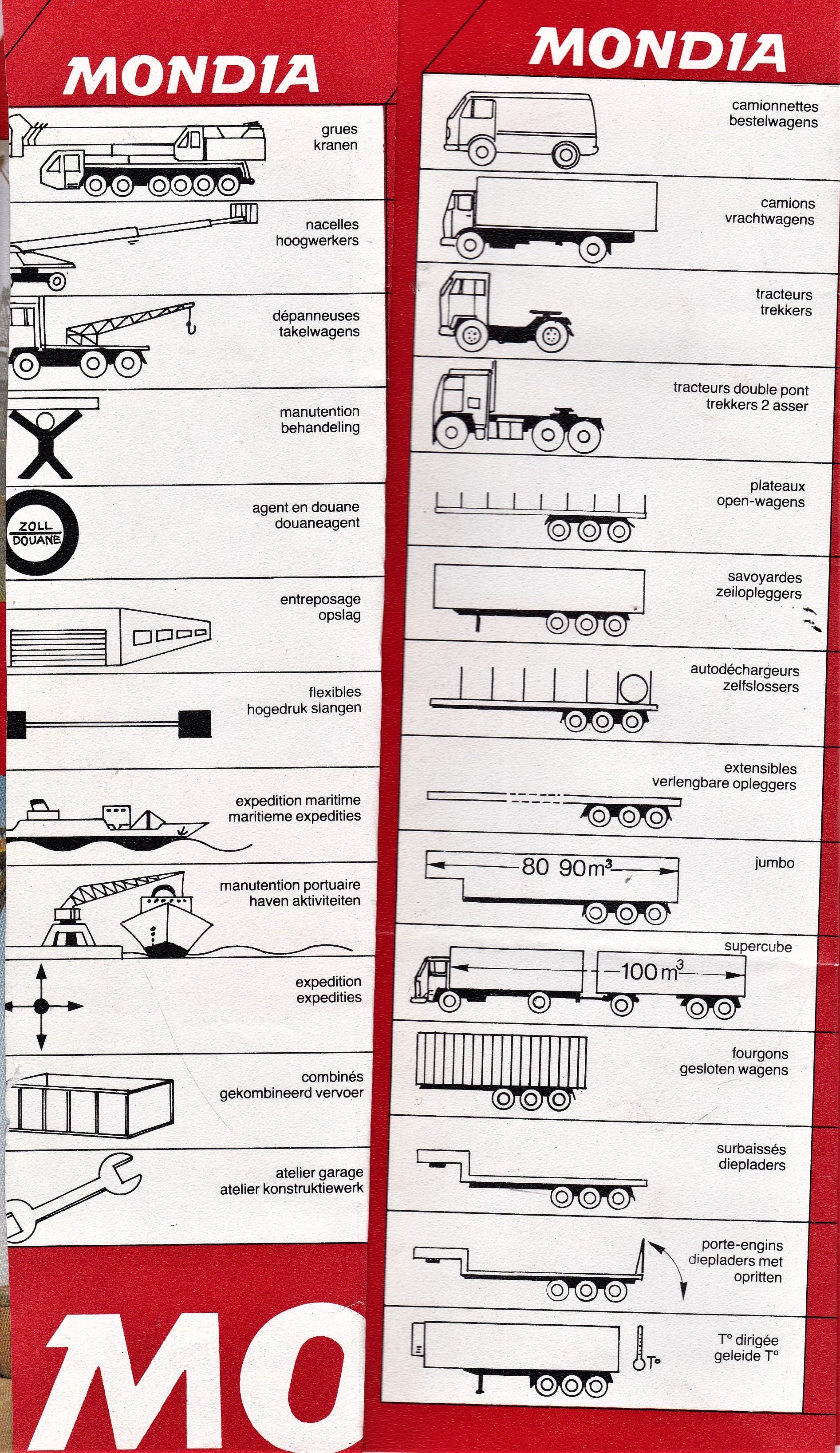 Mondia-Luik-Antwerpen-materiaal--1984---