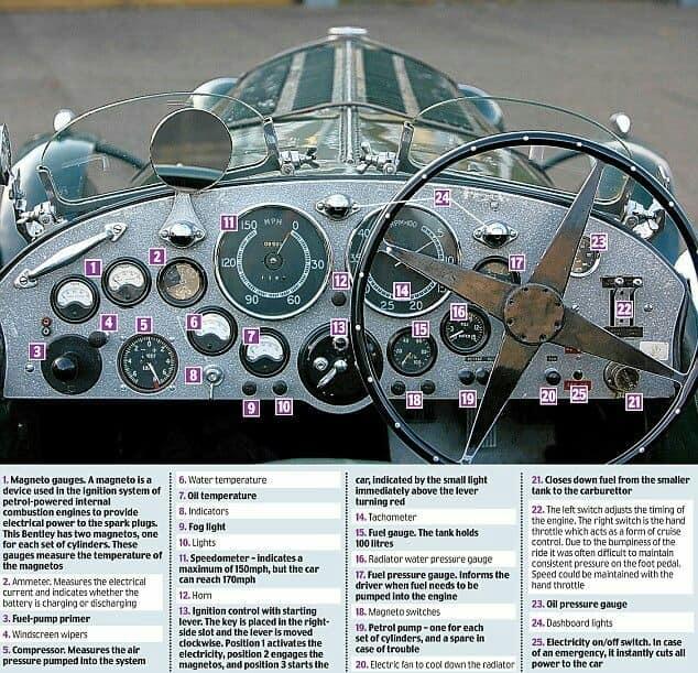 Rijden-vintage-het-vliegen-8