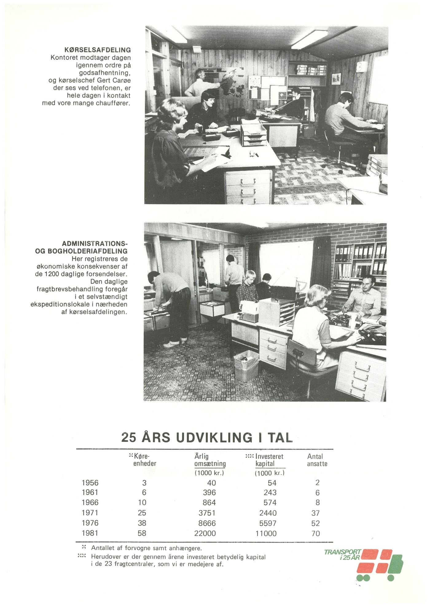 1981--25-jaar--14--6---1981--6