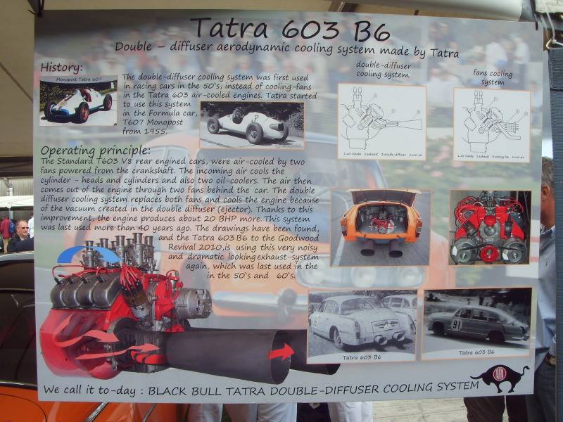 Tatra--603--1956-V8-2455-CC-air-cooled-3