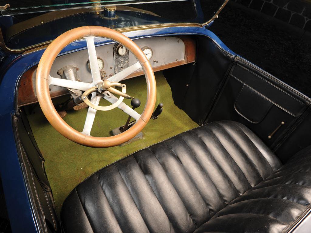 Renault-10-CV-Tourer--1915-2