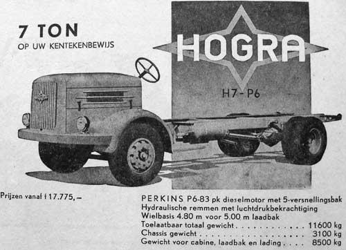 Hogra-1954-1955-samen-stelling-van-de-achternamen-van-Dhr-Hoek-en-de-finacier-Mvr-Gravelaar--1