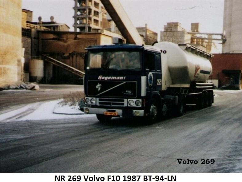 NR-269-Volvo-F10-1-de-eerste-40-000km-van-Henk-Klaasen-daarna-1500000km-van-Danny-Sanders-1
