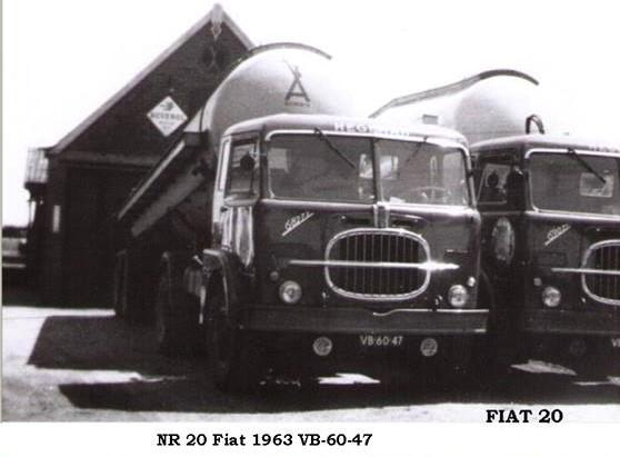 NR-20-Fiat-
