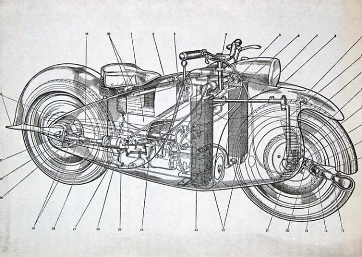 Fiat-Moto-Major--1947--3
