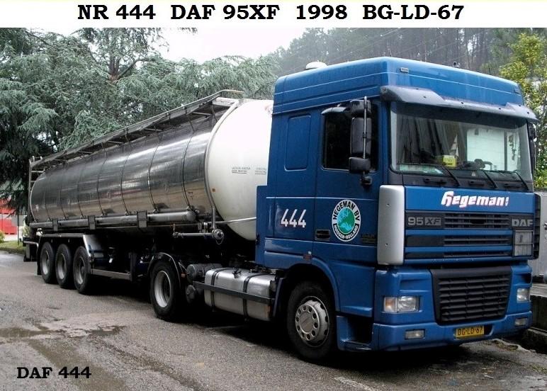 NR-444-DAF-95-XF-van-Eddy-Oly-voor-RTT-Rotterdam-later-Diederik-latex-rijden-vanaf-Beek-Limburg-op-Spanje-en-Engeland-en-Polen-latex-fabriek-aan-de-achterkant-van-DSM-5