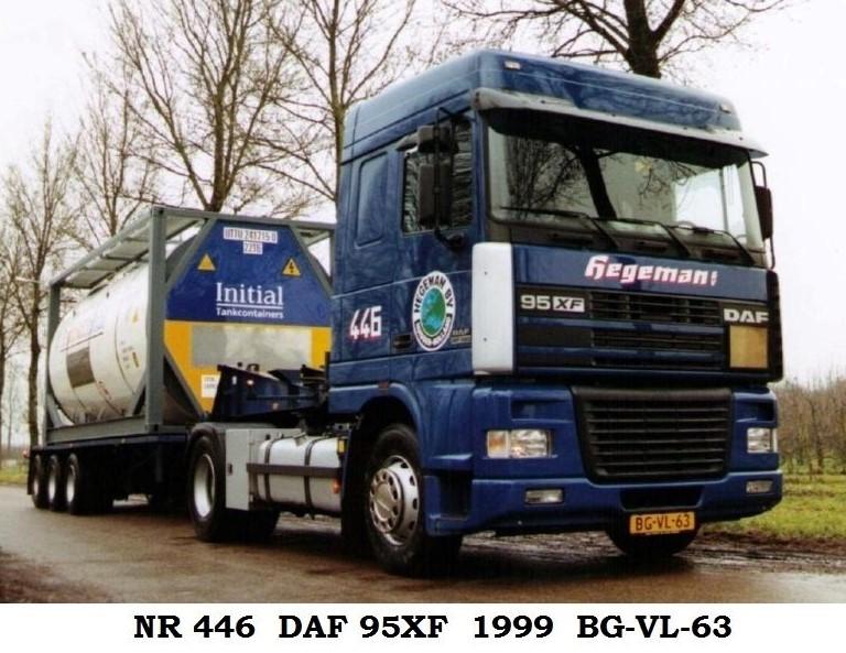 NR-446-DAF-95-XF-van-Ed-Langelaar-voor-United-Tank-Containers-2