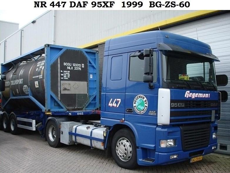 NR-447-DAF-95-XF-van-Hans-Kroes-daarna-Ben-Dupont-en-Herman-Bessems-vaste-auto-voor-Vinamul-latex-5
