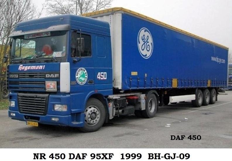 NR-450-DAF-95-XF-van-John-Bakker-2