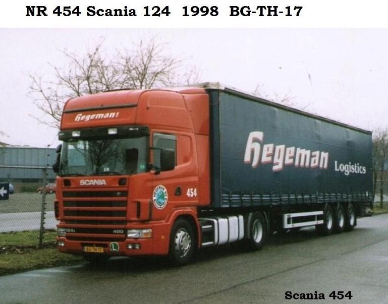 NR-454-Scania-124-400-van-John-Aalbers-ook-bekent-als-oe-hoe-boeroe-4