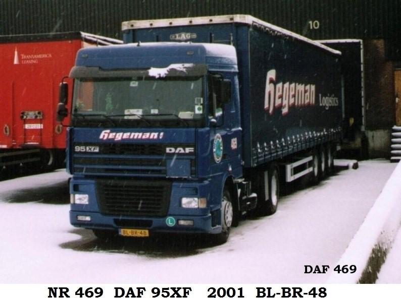 NR-469-DAF-95-XF-van-Piet-van-Neck-2