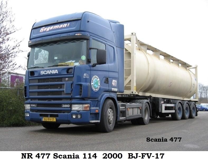 NR-477-Scania-114-380-van-Ed-Langelaar-2