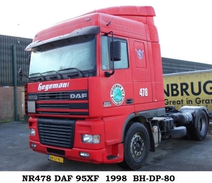 NR-478-DAF-95XF-van-Wilfried-Dieker-en-later-Geert-Peelen-2