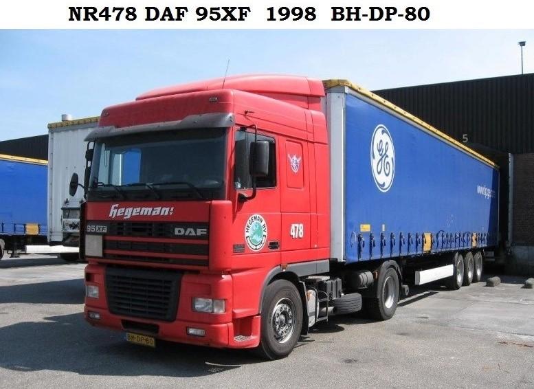 NR-478-DAF-95XF-van-Wilfried-Dieker-en-later-Geert-Peelen-5