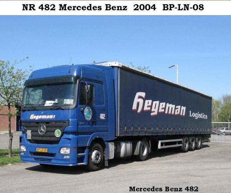 NR-482-Mercedes-Benz-Actros-van-Jan-Albert-Jansen-4