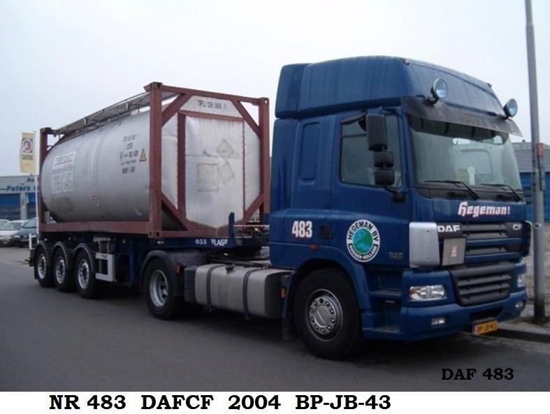 NR-483-DAF-CF-van-Thys-Scholten-auto-en--exJohn-Hartman-2