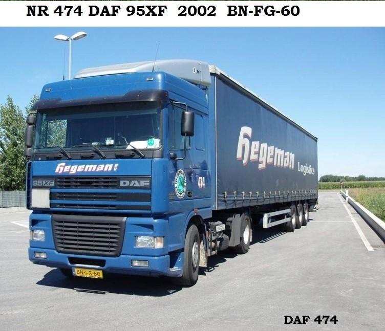 NR-474-DAF-95XF--van-Patrick-Ruijsch-beter-bekend-als-Pitje-de-vader-van-die-barre-gaander-Wouter-Ruijsch-5
