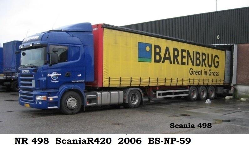 NR-498-Scania-R420-van-Rene-Stap-2