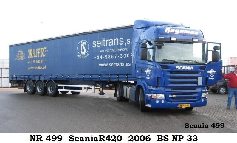 NR-499-Scania-R420-van-John-Aalders-2