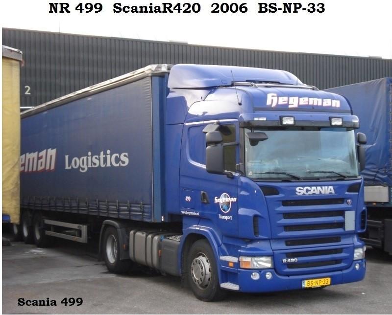NR-499-Scania-R420-van-John-Aalders-5