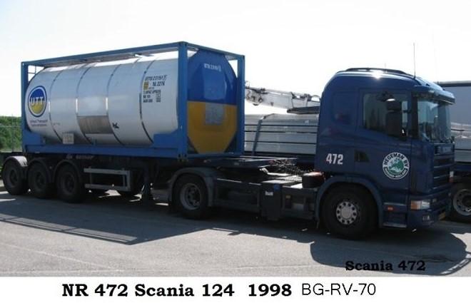 NR-472-Scania-124-360-van-Martien-Wolfraad-2