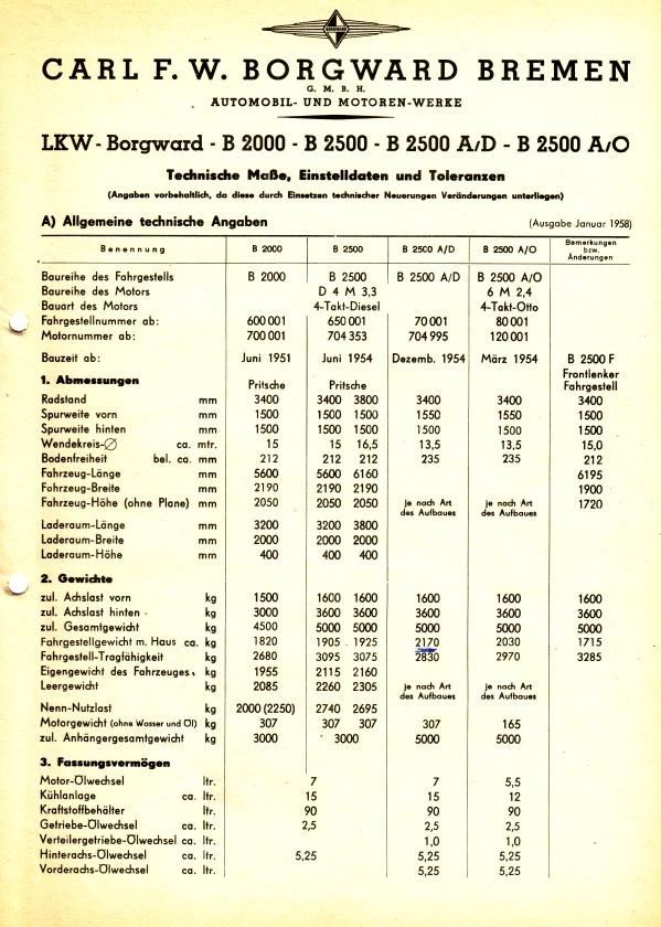 Borgward-B-2000-B2500-A-D-