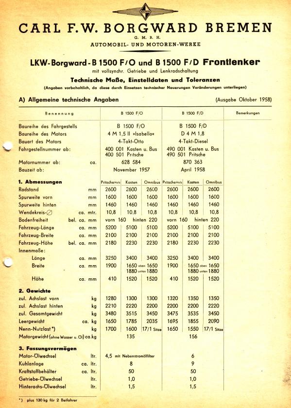 Borgward-B1500-F-B-1500-D