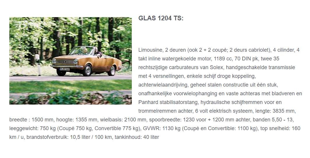 GLAS-1204-TS