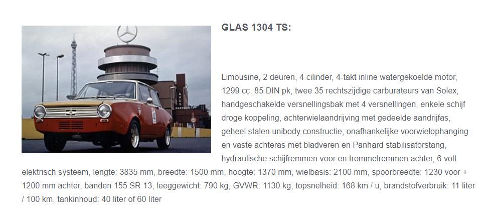 Glas-1304-TS
