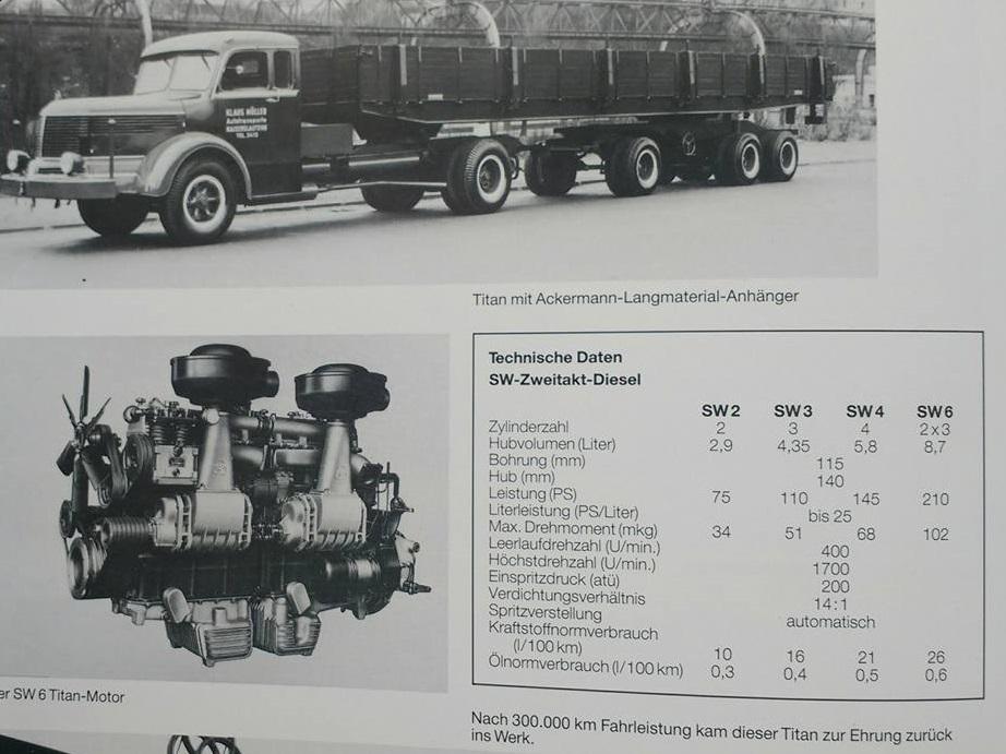 Krupp-Titan