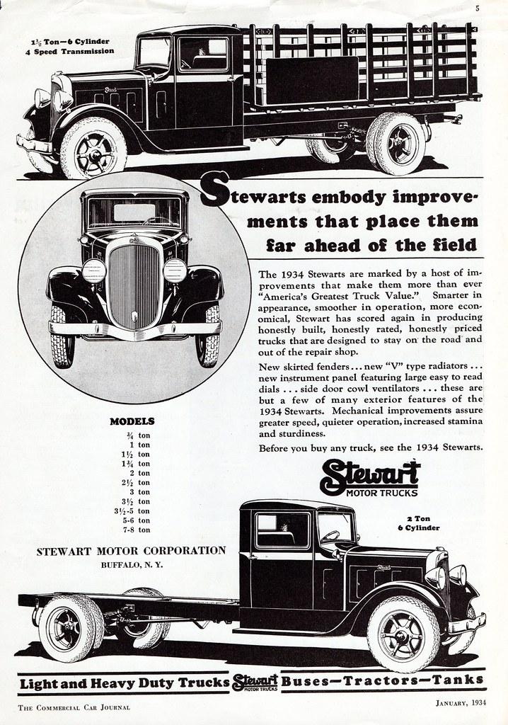 1934-Media