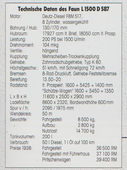 Faun-L1500
