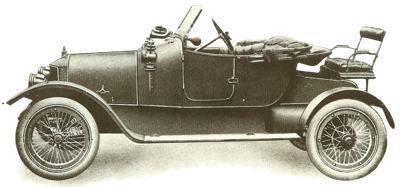 1913-miesse-petrol-car-syndicate-turner-l3